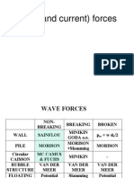 Wave Forces