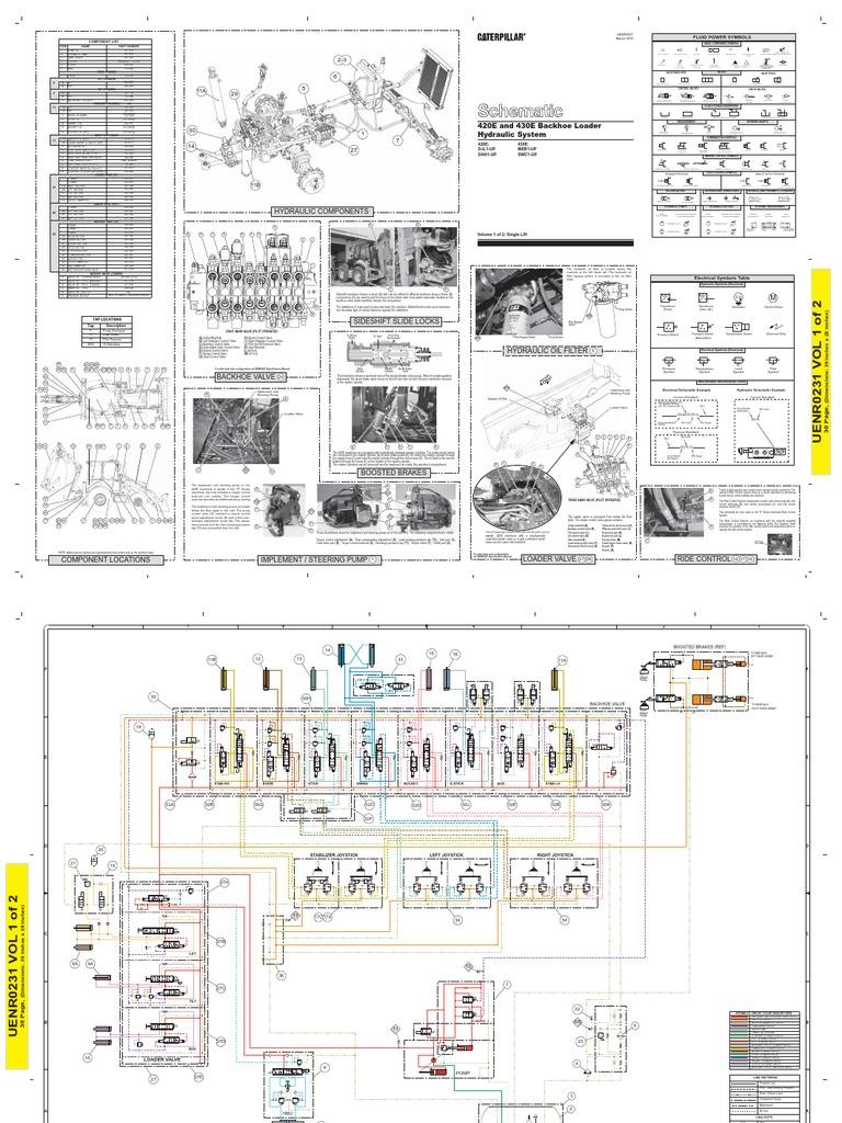 Caterpillar 420d Backhoe Wiring Diagram Free Download Diagrams Case Hydraulic Valve Esquema Hidraulico Cat 420 E Loader Equipment 22 At Interior