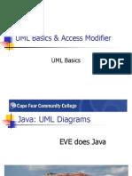Java UML