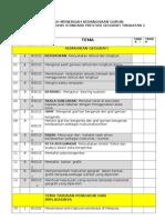 Senarai Semak Pelaksanaan Pbs t2