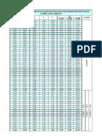 Tabela_KMD - KZ