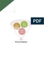 Nota Kimia Nuklear (mind map)