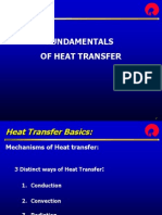Heat Transfer Fundamentals- 19th June
