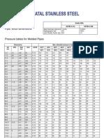 ASME ANSI B 31.3 Pressure-Tables-E1