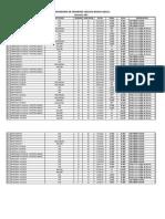 Cronograma Evaluaciones Ciencias Basicas 2013-1 SEGUNDO