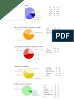 Αποτελέσματα αξιολόγησης