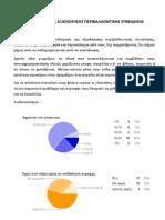 Αποτελέσματα αξιολόγησης περιβαλλοντικής συνείδησης