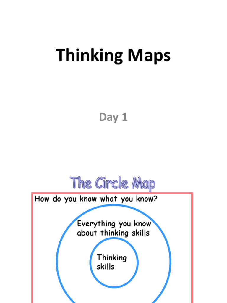 Thinking Maps Part 1