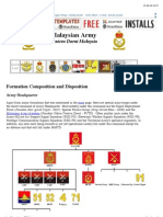 Malaysian Armed Forces Order of Battle.pdf