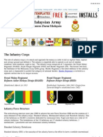 Malaysian Armed Forces Order of Battle Infantry.pdf