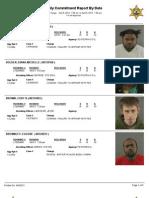 Peoria County inmates 04/06/13
