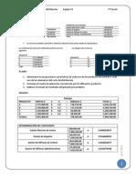 Caso práctico de costos de distribución