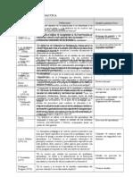 definicionesdedidacticagrupoeindividual-