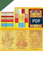 Vijaya Ugadi Greetings by Dr. Venu.pdf