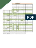 Year Planner - MIS (2013-14)