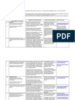 Unit 10 - Organic Chemistry 2.pdf