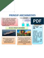 Mechanics Archimedes