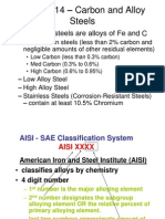 CH_14_CarbonandAlloySteels.ppt