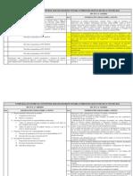 Quadro Comparativo entre as DNs 108_2010 e 119_2012.pdf