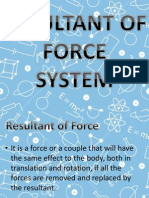 Resultant of Force