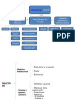 Diapositivas Administracion de Personal