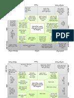 Vasthu_Presentation_by_Dr._Venu [Compatibility Mode].pdf