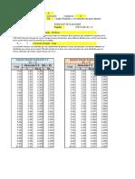 Analisis Pab D1