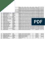 Ccmp - Resultados Panamericano 2013 Sub 23 Varones