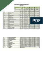 Indeks Kualitas Lingkungan 2009-2010