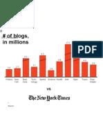 NYT Against The World