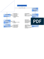 Mapa Conceptual Microeconomia