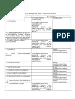 Anexo Portaria 5_83 - CRITÉRIOS DE INSPEÇÃO DE LEITE E PRODUTOS LÁCTEOS