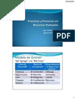 Practicas y procesos en gestión de RR.HH