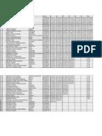 Ccmp - Resultados Panamericano 2013 Elite Varones