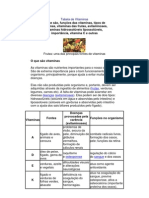 Tabela de Vitaminas.docx