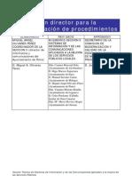Plan Automatizacion Procesos FEMP