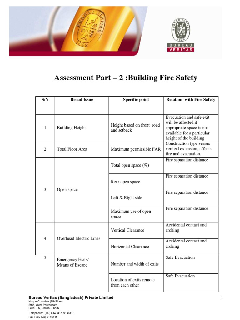 Checklist For Building Fire Safety Wall Emergency Evacuation