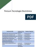 Pensum-Tecnología-Electrónica1