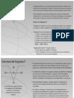 Diagrama de La UVE - Presentaciones
