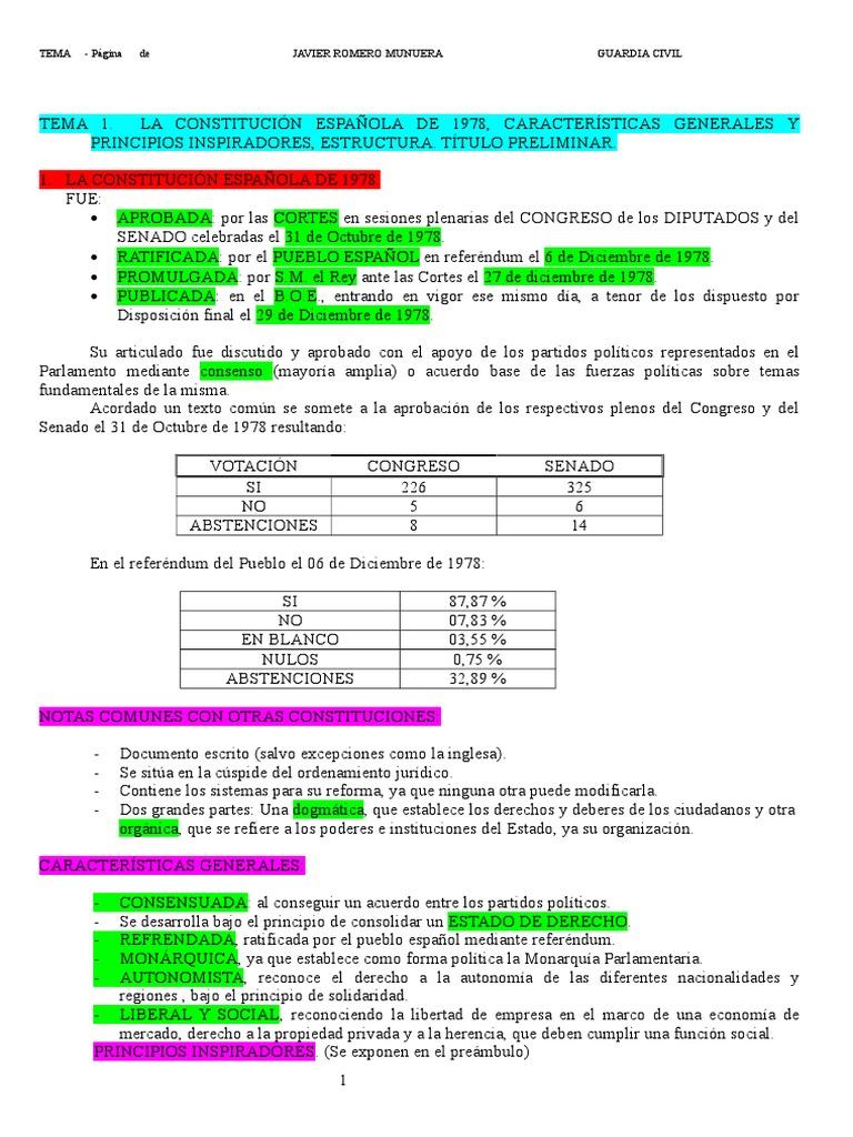 temario oposiciones piano pdf