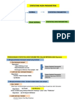 P15-Statistik Non Parametrik (Uji Wilcoxon) [Compatibility Mode]