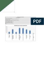 Solicitudes por área de conocimiento  Informe cierre de convocatoria 2013