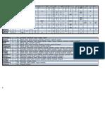D&D 4th ed skill list (PHB, PHB2)