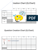 question creation chart q-chart 2