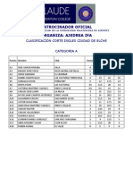 zClasificacion CATEGORIAS CORTE INGLES DE ELCHE 2013.pdf
