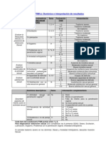 2 FSM dominios e interpretación resultados pdf