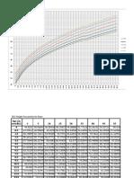 CDC Length Percentiles Calculator BP Calculator Boys