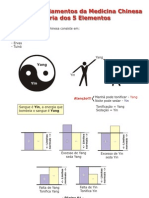 5-elementos.pdf
