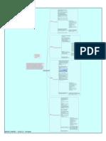 mind map final pdf