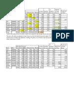 Sport Obermeyer spreadsheet